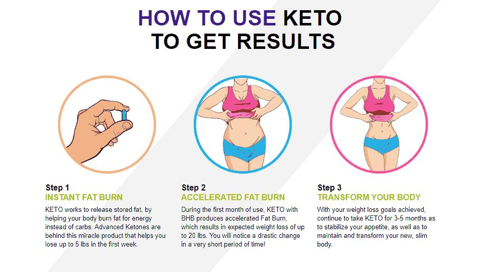 Absolute keto Polpular, Absolute keto Reviews, Absolute Keto Safe,  Absolute keto price, Buy Absolute Keto, Absolute Keto Side-Effects, Absolute keto works