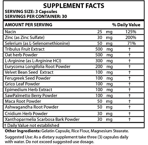 Virectin Ingredients buy