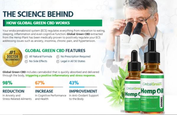 Global Green CBD Oil, Global Green CBD Oil Reviews, Global Green CBD Oil Benefits, Global Green CBD Oil Side-Effects, Global Green CBD Oil Scam or Legit,