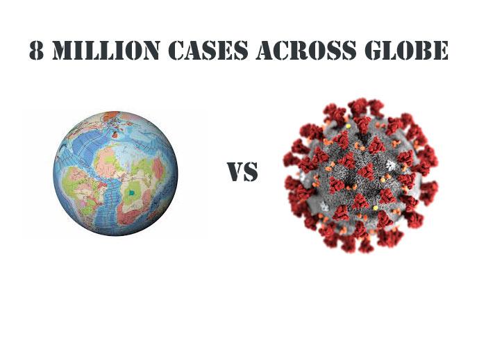 Covid 19 8 Million Globe Cases